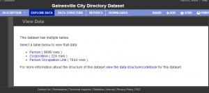 Gainesville City Directory Dataset